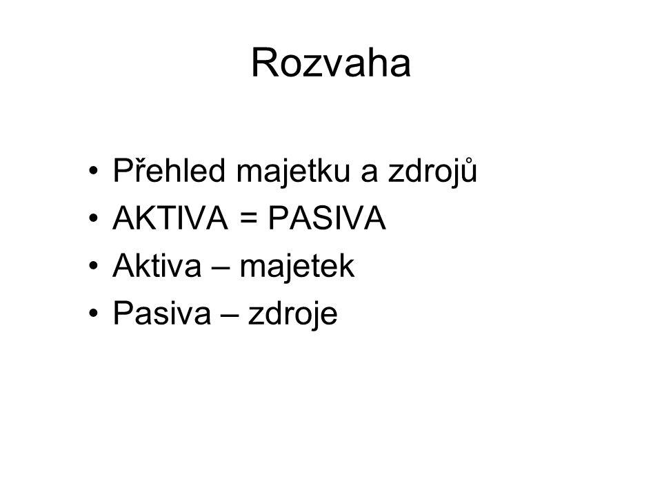 Rozvaha ROZVAHA k 1.1.