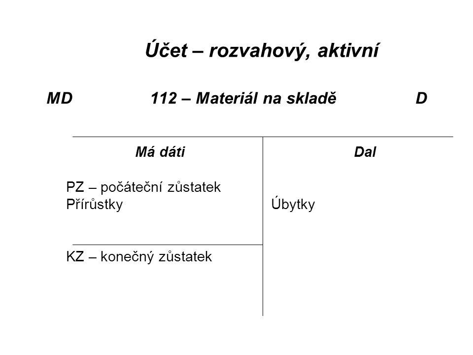 Účet – rozvahový, aktivní MD 112 – Materiál na skladě D Má dáti PZ – počáteční zůstatek Přírůstky KZ – konečný zůstatek Dal Úbytky