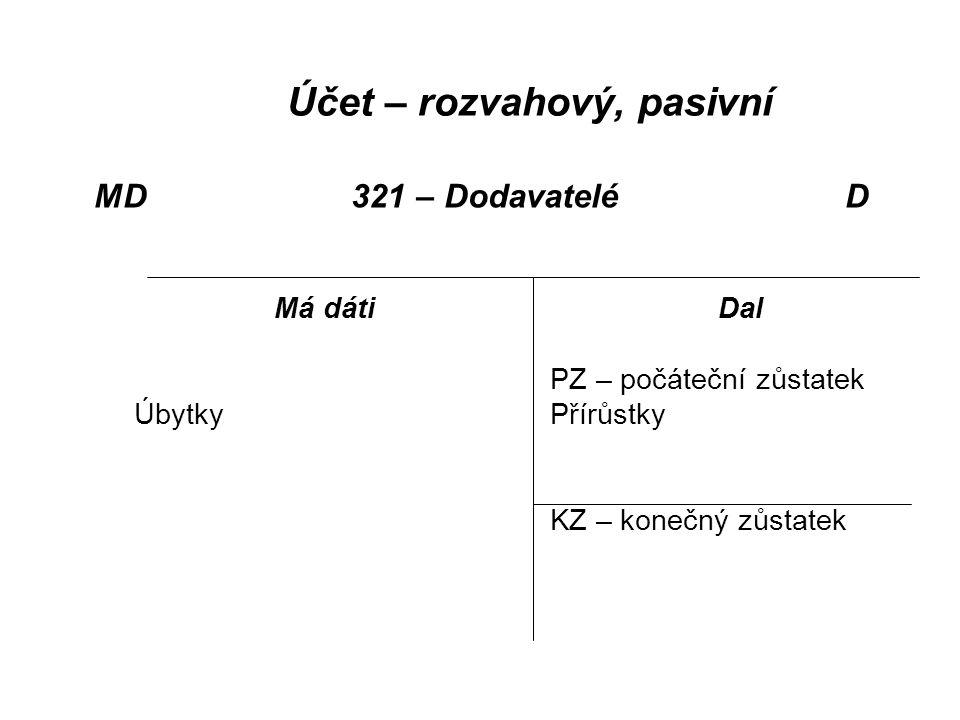 Účet – rozvahový, pasivní MD 321 – Dodavatelé D Má dáti Úbytky Dal PZ – počáteční zůstatek Přírůstky KZ – konečný zůstatek