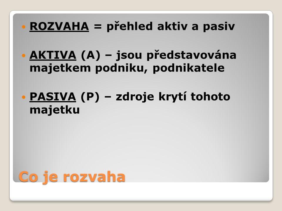 Co je rozvaha ROZVAHA = přehled aktiv a pasiv AKTIVA (A) – jsou představována majetkem podniku, podnikatele PASIVA (P) – zdroje krytí tohoto majetku