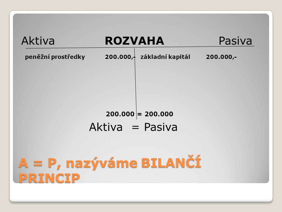 A = P, nazýváme BILANČÍ PRINCIP Aktiva ROZVAHAPasiva peněžní prostředky 200.000,- základní kapitál 200.000,- 200.000 = 200.000 Aktiva = Pasiva