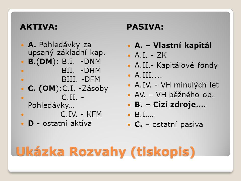 Ukázka Rozvahy (tiskopis) AKTIVA:PASIVA: A. Pohledávky za upsaný základní kap.