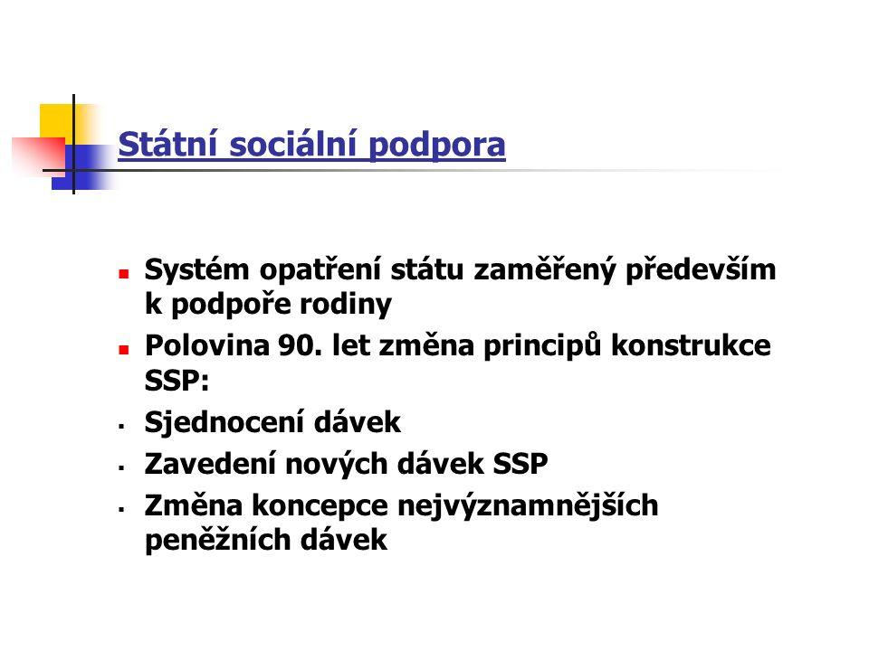 Státní sociální podpora Systém opatření státu zaměřený především k podpoře rodiny Polovina 90.