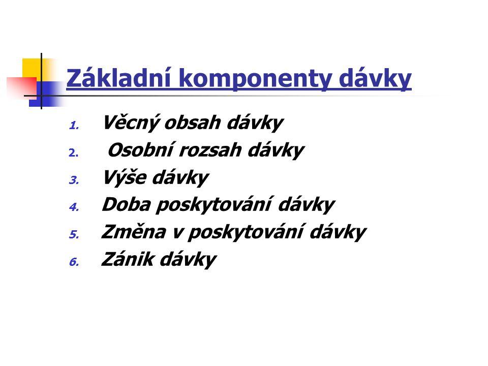 Základní komponenty dávky 1. Věcný obsah dávky 2.
