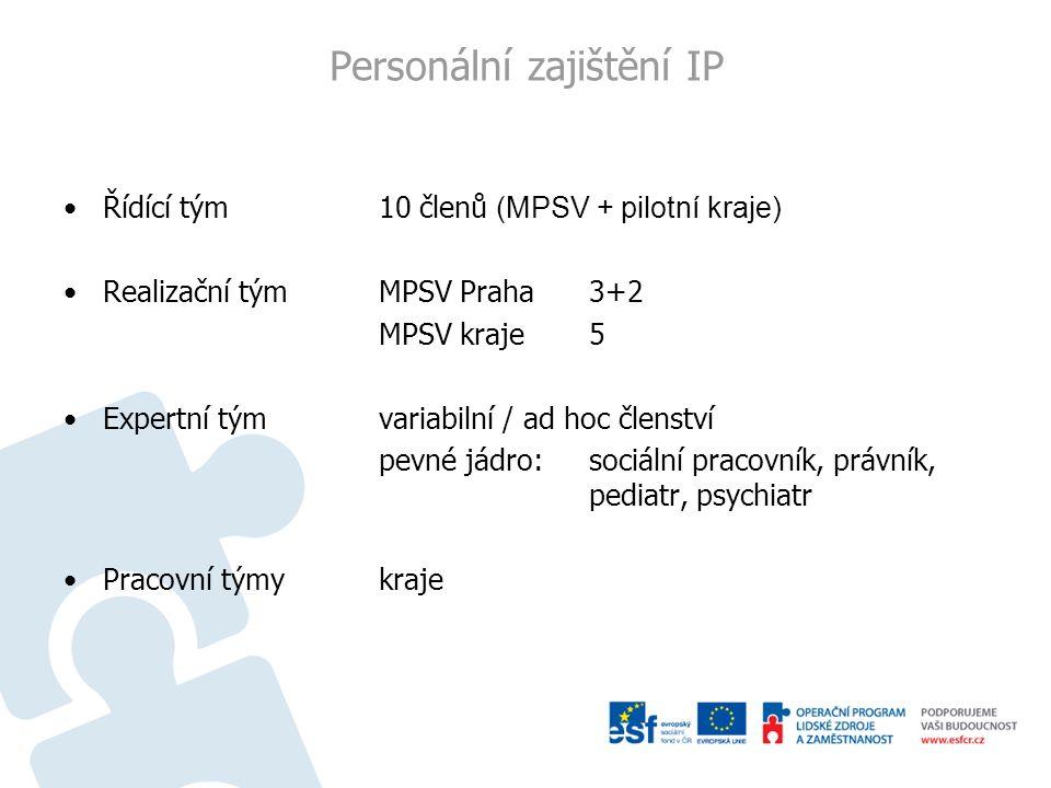 Personální zajištění IP Řídící tým10 členů (MPSV + pilotní kraje) Realizační tým MPSV Praha3+2 MPSV kraje5 Expertní týmvariabilní / ad hoc členství pe