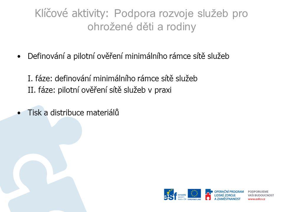 Klíčové aktivity: Podpora rozvoje služeb pro ohrožené děti a rodiny Definování a pilotní ověření minimálního rámce sítě služeb I. fáze: definování min