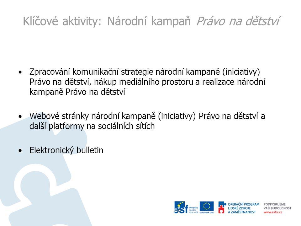 Klíčové aktivity: Národní kampaň Právo na dětství Zpracování komunikační strategie národní kampaně (iniciativy) Právo na dětství, nákup mediálního pro