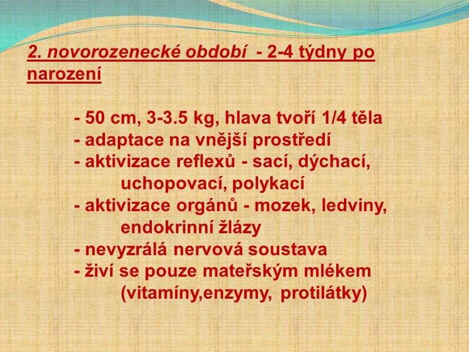 ZDROJE DVOŘÁKOVÁ, E.Zdravověda pro odborná učiliště 1.
