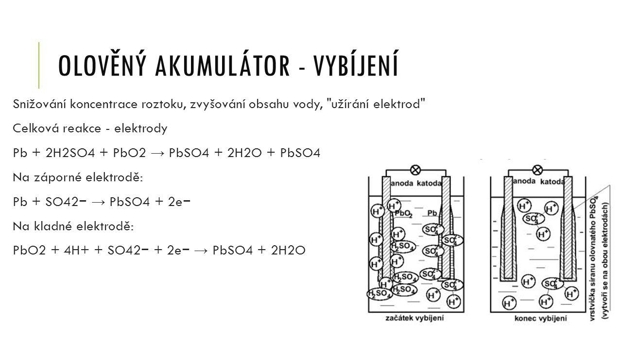 OLOVĚNÝ AKUMULÁTOR - VYBÍJENÍ Snižování koncentrace roztoku, zvyšování obsahu vody, užírání elektrod Celková reakce - elektrody Pb + 2H2SO4 + PbO2 → PbSO4 + 2H2O + PbSO4 Na záporné elektrodě: Pb + SO42 − → PbSO4 + 2e − Na kladné elektrodě: PbO2 + 4H+ + SO42 − + 2e − → PbSO4 + 2H2O
