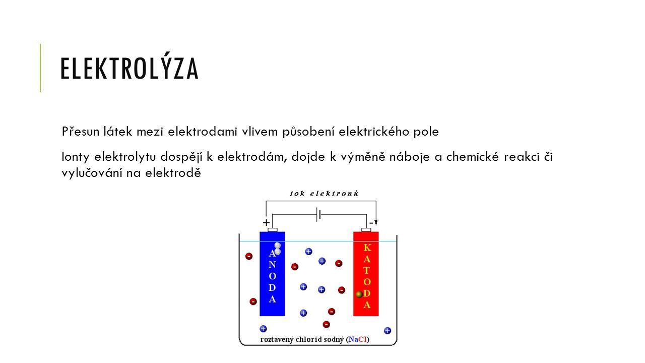 ELEKTROLÝZA Přesun látek mezi elektrodami vlivem působení elektrického pole Ionty elektrolytu dospějí k elektrodám, dojde k výměně náboje a chemické reakci či vylučování na elektrodě