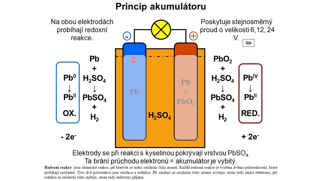 H 2 SO 4 Pb Pb + PbO 2 Princip akumulátoru Pb + H 2 SO 4 ↓ PbSO 4 + H 2 PbO 2 + H 2 SO 4 ↓ PbSO 4 + H 2 Pb 0 ↓ Pb II OX.