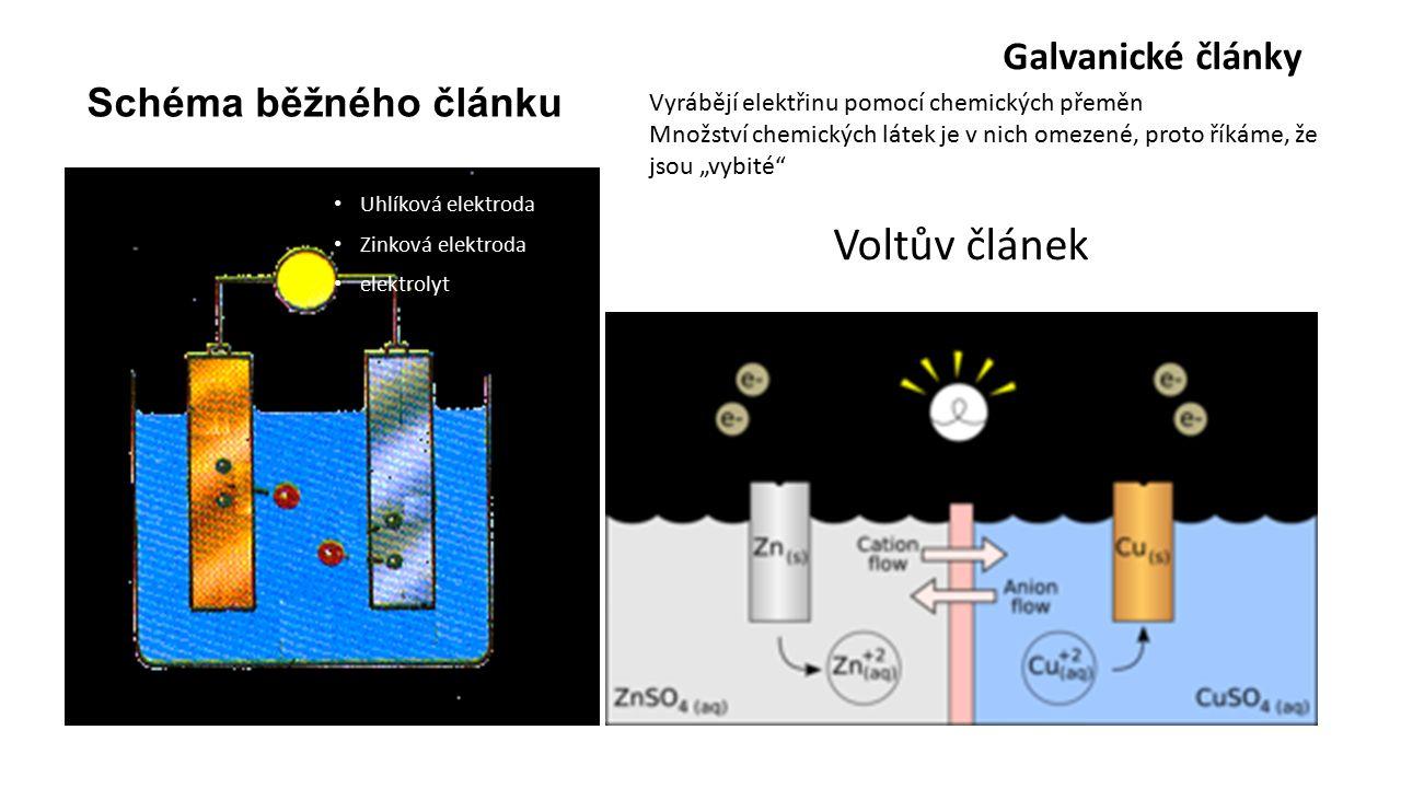 """Schéma běžného článku Uhlíková elektroda Zinková elektroda elektrolyt Voltův článek Galvanické články Vyrábějí elektřinu pomocí chemických přeměn Množství chemických látek je v nich omezené, proto říkáme, že jsou """"vybité"""