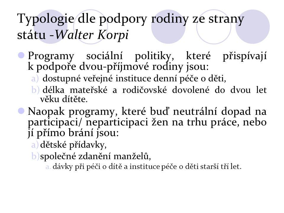 Typologie dle podpory rodiny ze strany státu -Walter Korpi Programy sociální politiky, které přispívají k podpoře dvou-příjmové rodiny jsou: a) dostup