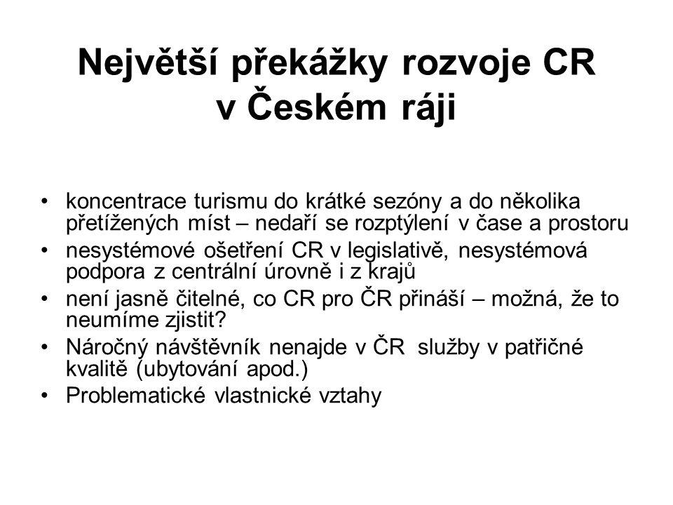 Největší překážky rozvoje CR v Českém ráji koncentrace turismu do krátké sezóny a do několika přetížených míst – nedaří se rozptýlení v čase a prostoru nesystémové ošetření CR v legislativě, nesystémová podpora z centrální úrovně i z krajů není jasně čitelné, co CR pro ČR přináší – možná, že to neumíme zjistit.