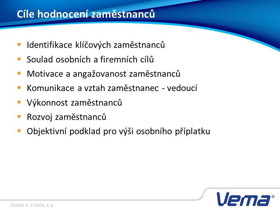 Stránka 15, © Vema, a.s. Dotazy smarda@vema.cz www.vema.cz Děkuji za pozornost.