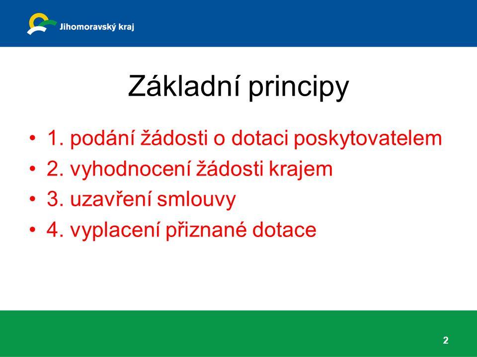 Základní principy 1. podání žádosti o dotaci poskytovatelem 2.