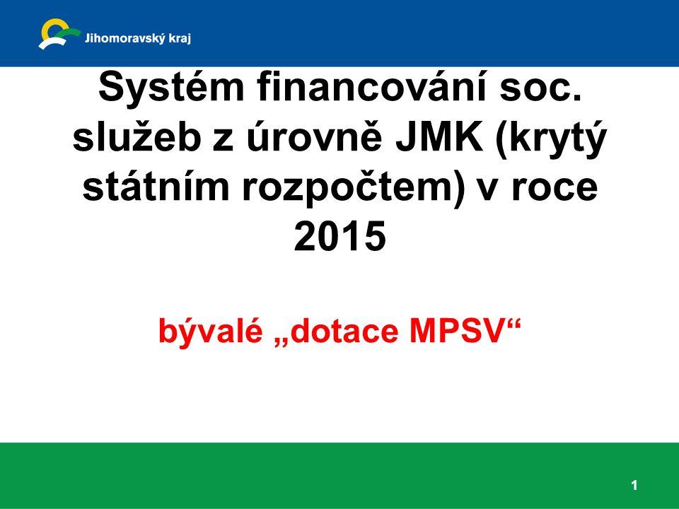 Základní principy 1.podání žádosti o dotaci poskytovatelem 2.