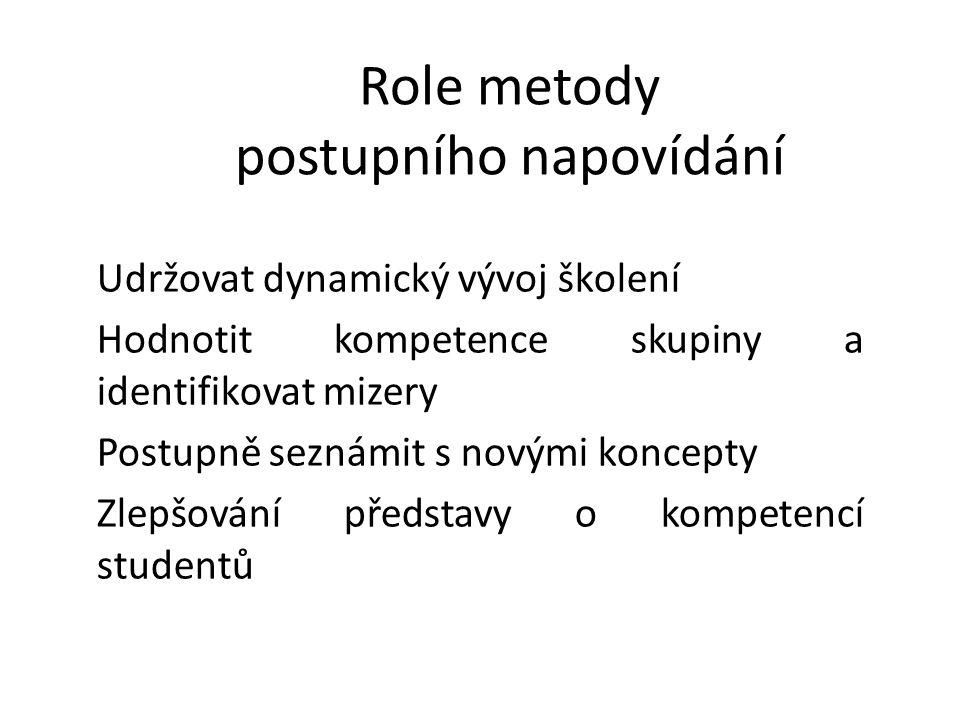 Role metody postupního napovídání Udržovat dynamický vývoj školení Hodnotit kompetence skupiny a identifikovat mizery Postupně seznámit s novými konce