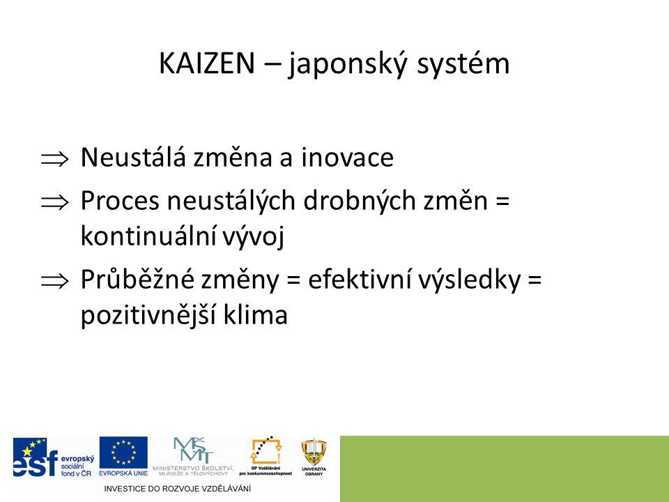 KAIZEN – japonský systém  Neustálá změna a inovace  Proces neustálých drobných změn = kontinuální vývoj  Průběžné změny = efektivní výsledky = pozitivnější klima