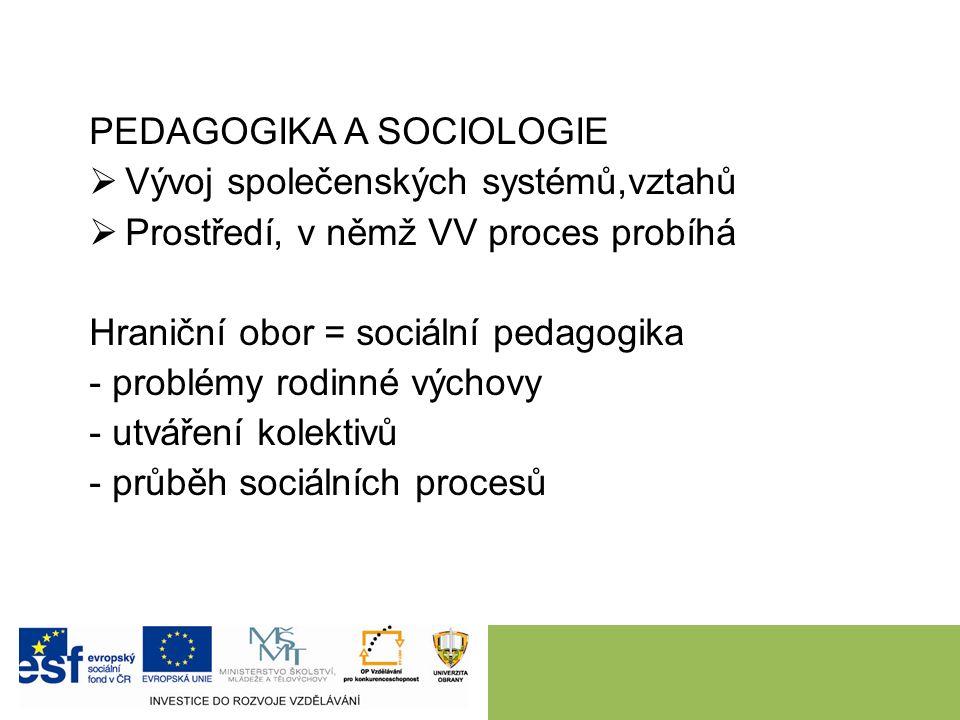 PEDAGOGIKA A SOCIOLOGIE  Vývoj společenských systémů,vztahů  Prostředí, v němž VV proces probíhá Hraniční obor = sociální pedagogika - problémy rodinné výchovy - utváření kolektivů - průběh sociálních procesů