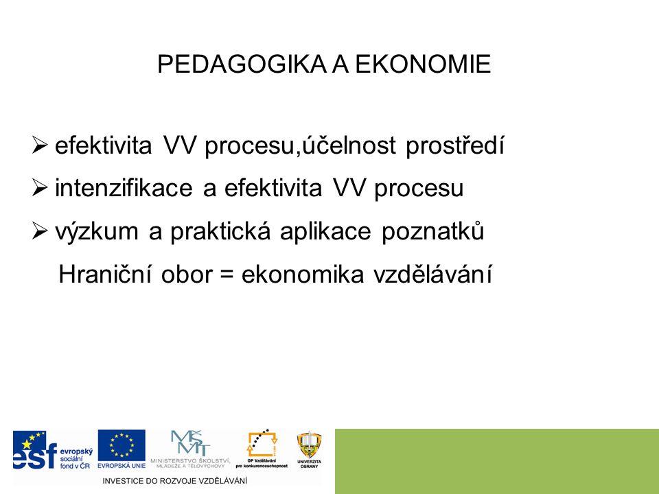 PEDAGOGIKA A EKONOMIE  efektivita VV procesu,účelnost prostředí  intenzifikace a efektivita VV procesu  výzkum a praktická aplikace poznatků Hraniční obor = ekonomika vzdělávání