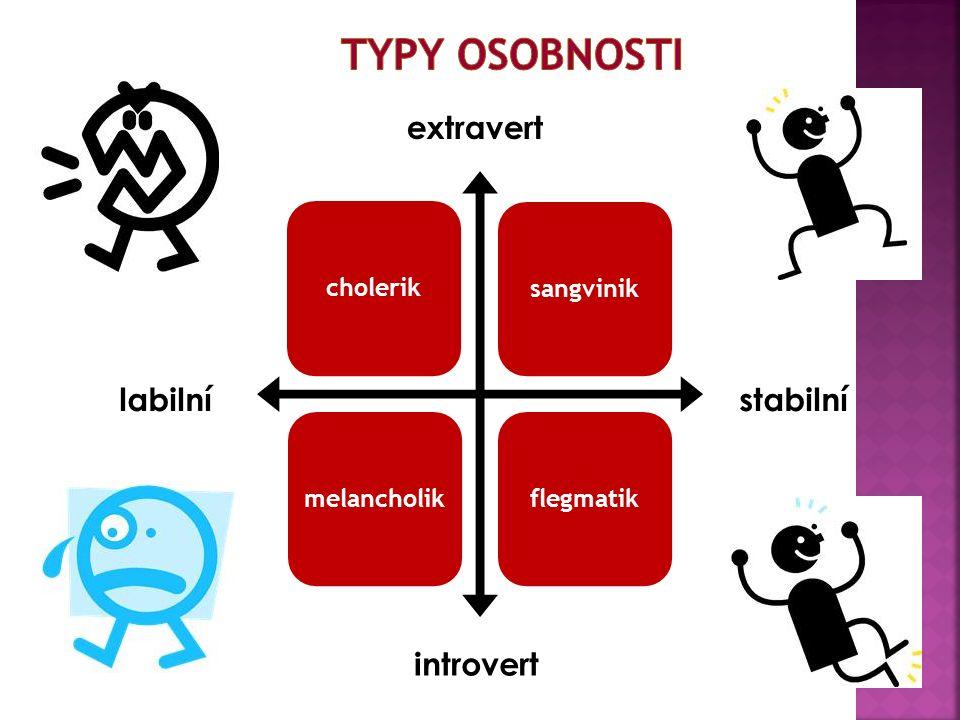choleriksangvinikmelancholikflegmatik extravert labilnístabilní introvert