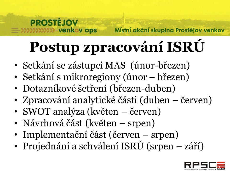 Postup zpracování ISRÚ Setkání se zástupci MAS (únor-březen) Setkání s mikroregiony (únor – březen) Dotazníkové šetření (březen-duben) Zpracování anal