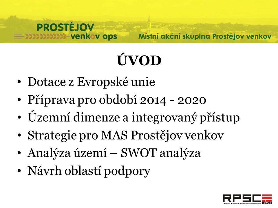ÚVOD Dotace z Evropské unie Příprava pro období 2014 - 2020 Územní dimenze a integrovaný přístup Strategie pro MAS Prostějov venkov Analýza území – SW