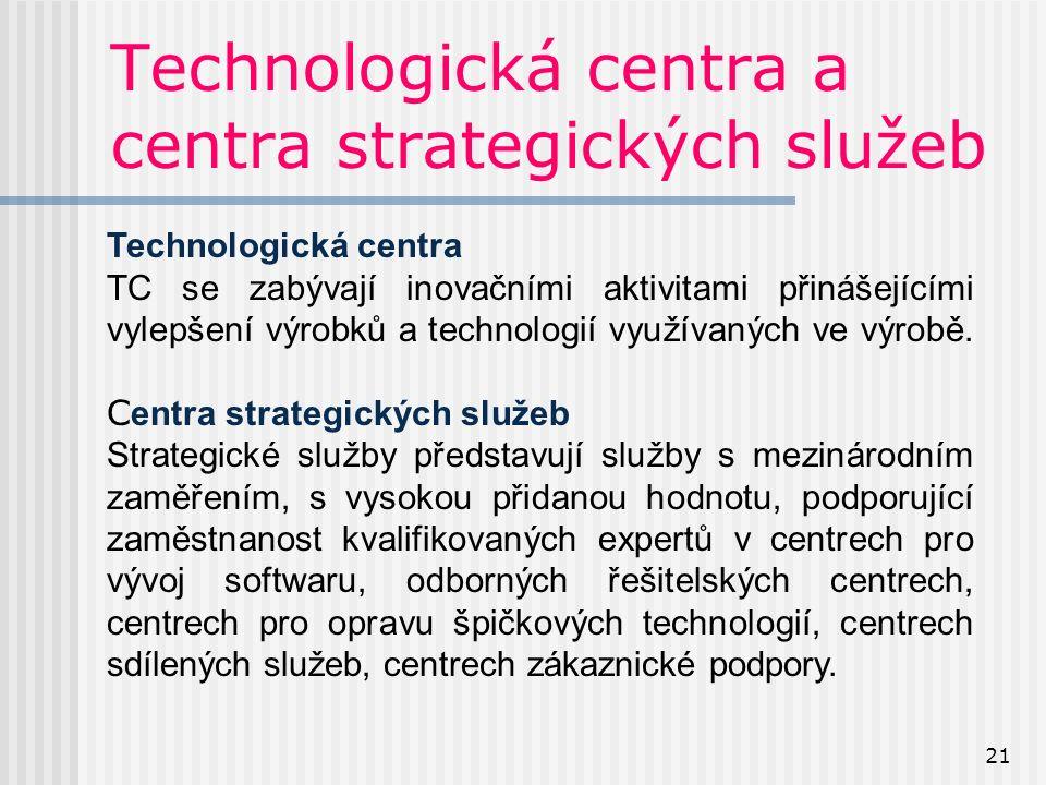 21 Technologická centra a centra strategických služeb Technologická centra TC se zabývají inovačními aktivitami přinášejícími vylepšení výrobků a technologií využívaných ve výrobě.