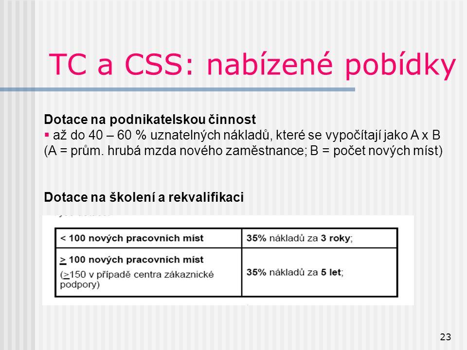 23 TC a CSS: nabízené pobídky Dotace na podnikatelskou činnost  až do 40 – 60 % uznatelných nákladů, které se vypočítají jako A x B (A = prům.