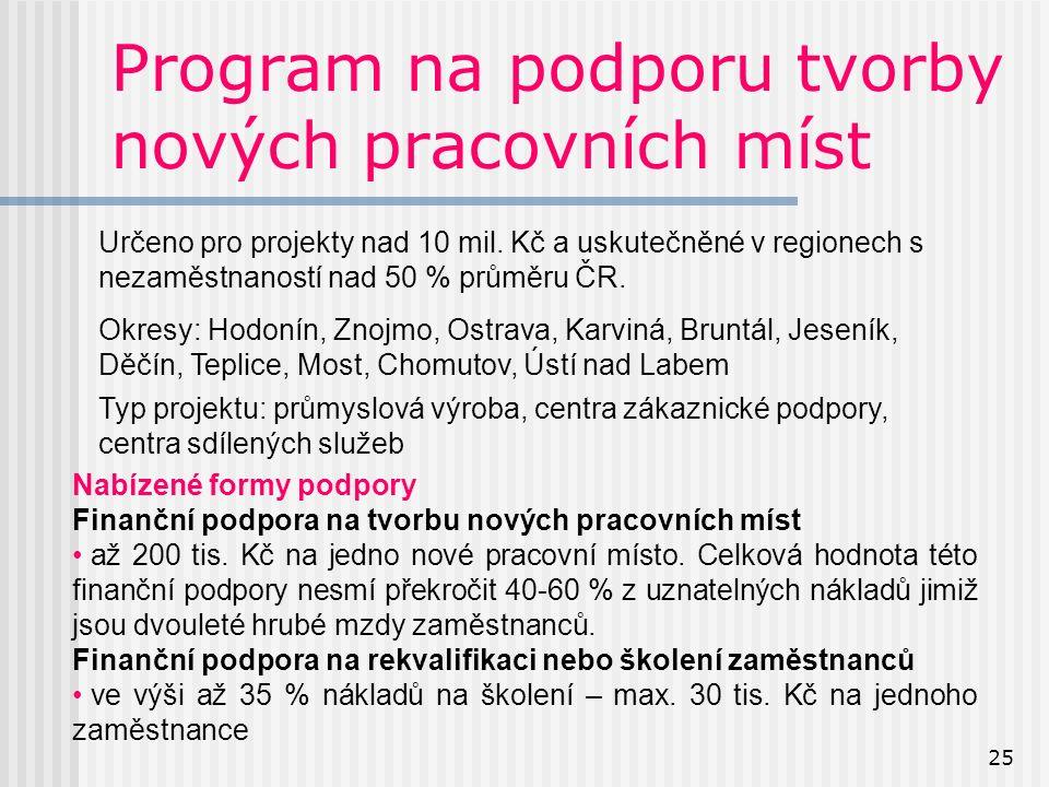 25 Program na podporu tvorby nových pracovních míst Určeno pro projekty nad 10 mil.