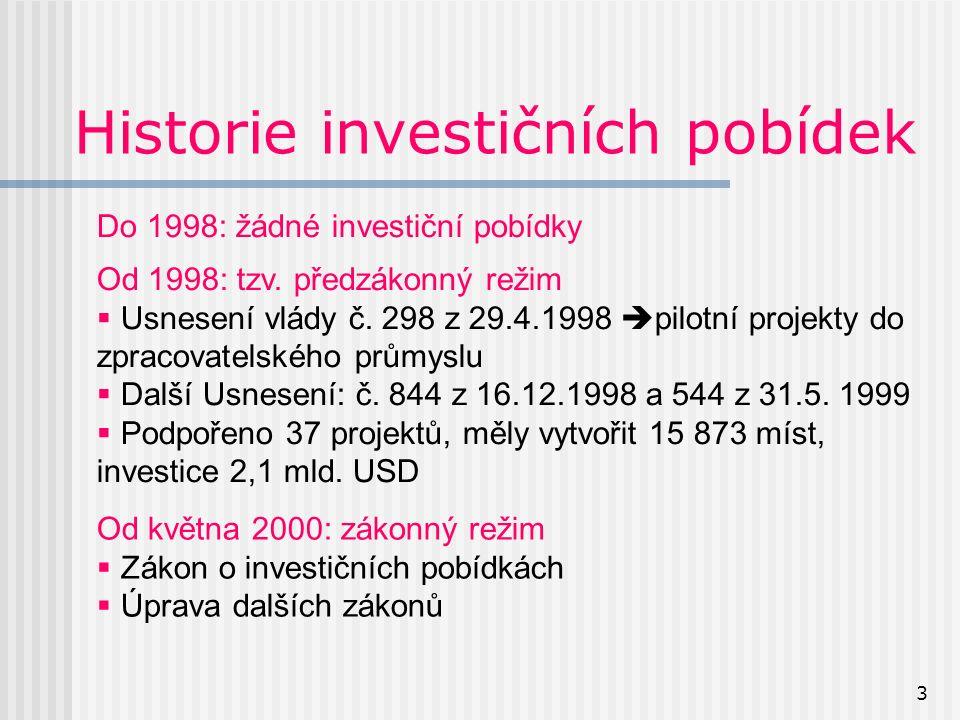 3 Historie investičních pobídek Do 1998: žádné investiční pobídky Od 1998: tzv.