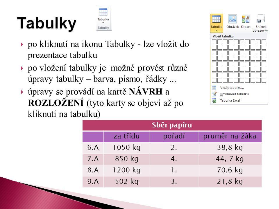  po kliknutí na ikonu Tabulky - lze vložit do prezentace tabulku  po vložení tabulky je možné provést různé úpravy tabulky – barva, písmo, řádky...