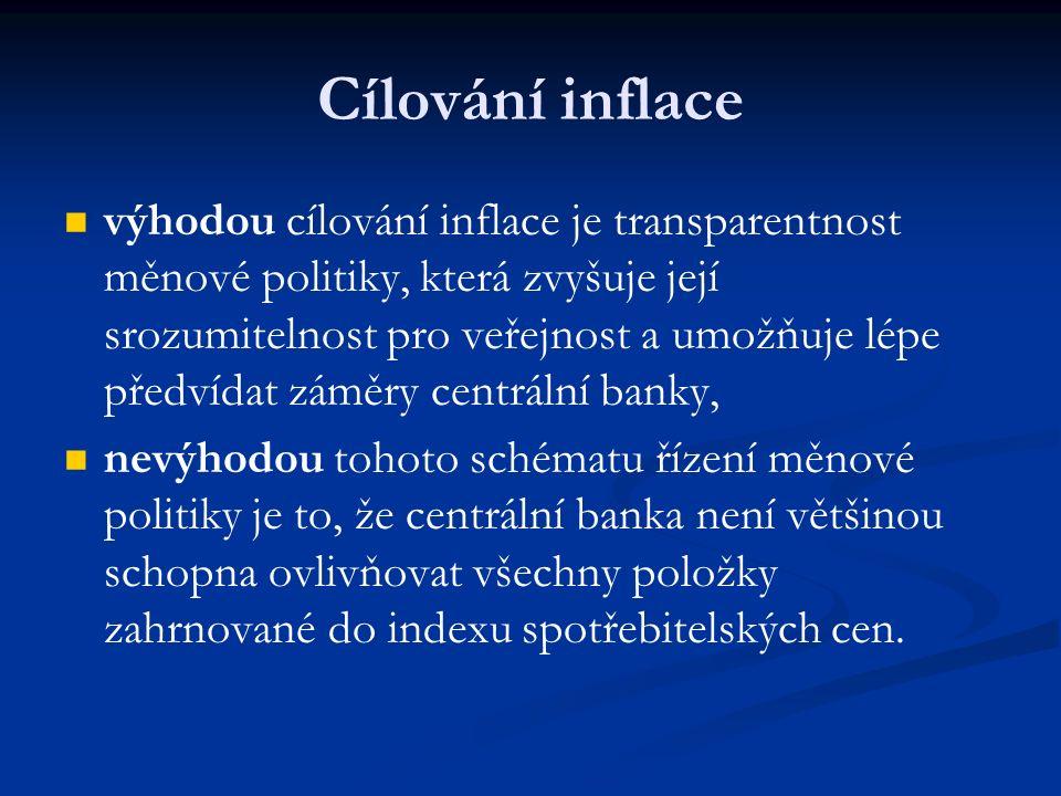 Cílování inflace veřejně je rovněž deklarováno odhodlání k dlouhodobé cenové stabilitě.