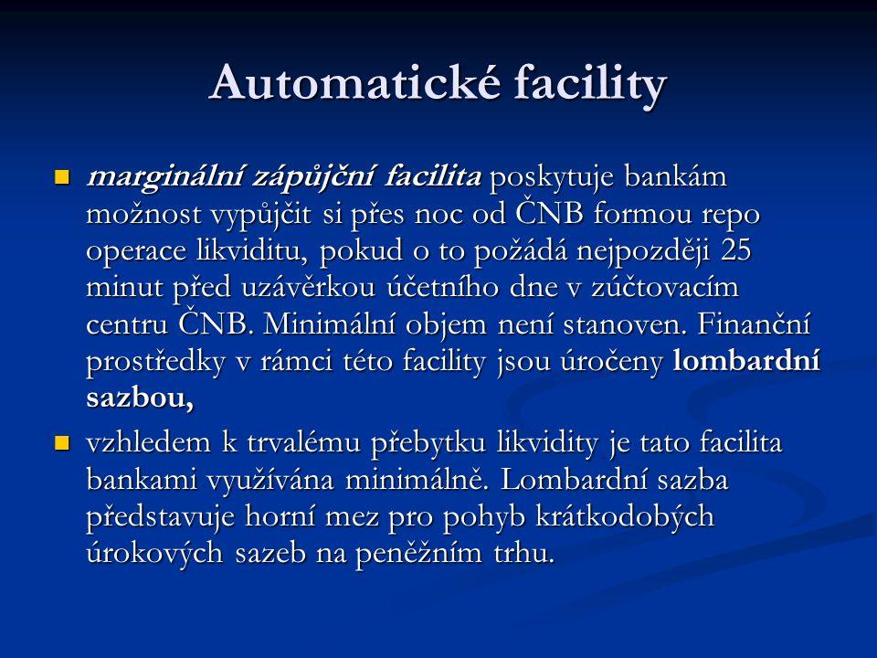 Automatické facility depozitní facilita poskytuje bankám možnost uložit přes noc u ČNB bez zajištění svou přebytečnou likviditu, pokud o to požádá nejpozději 15 minut před uzávěrkou účetního dne v Zúčtovacím centru ČNB.