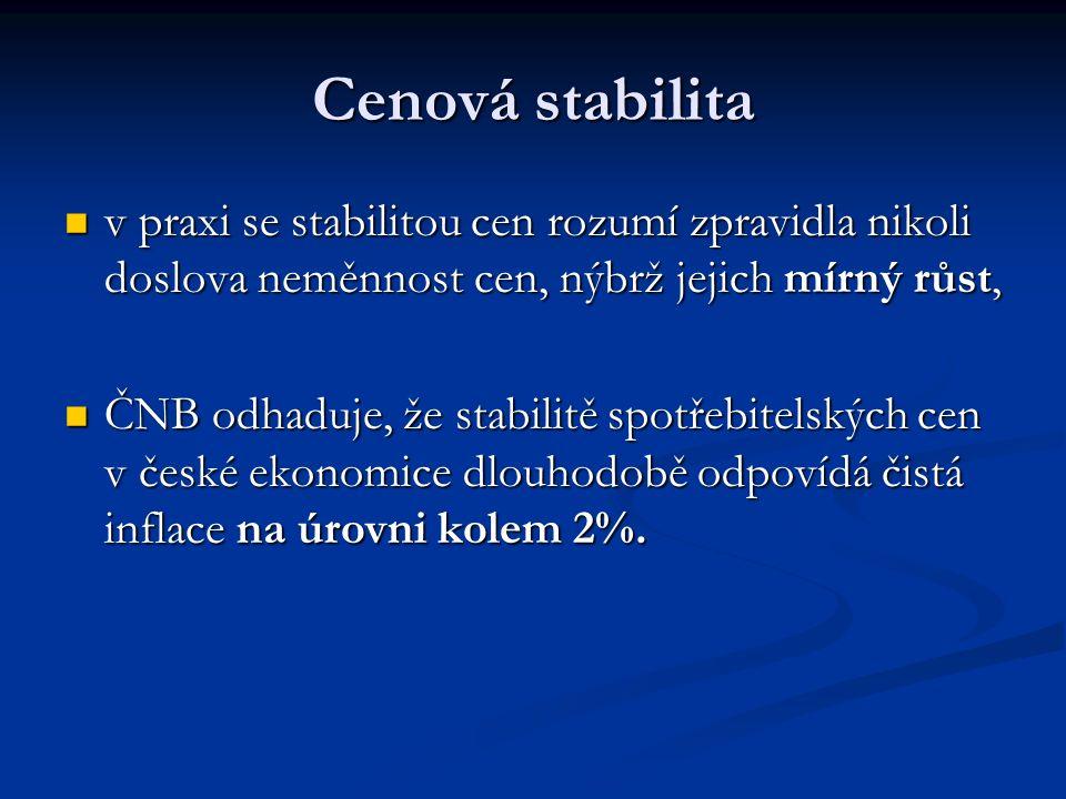Cenová stabilita v praxi se stabilitou cen rozumí zpravidla nikoli doslova neměnnost cen, nýbrž jejich mírný růst, v praxi se stabilitou cen rozumí zpravidla nikoli doslova neměnnost cen, nýbrž jejich mírný růst, ČNB odhaduje, že stabilitě spotřebitelských cen v české ekonomice dlouhodobě odpovídá čistá inflace na úrovni kolem 2%.