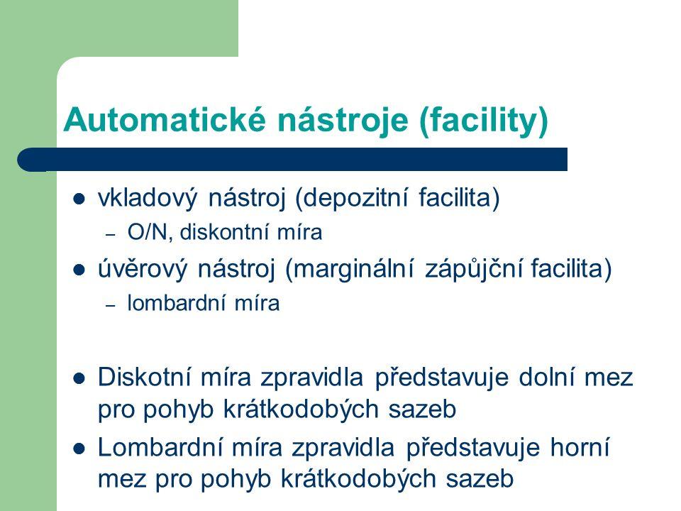 Automatické nástroje (facility) vkladový nástroj (depozitní facilita) – O/N, diskontní míra úvěrový nástroj (marginální zápůjční facilita) – lombardní míra Diskotní míra zpravidla představuje dolní mez pro pohyb krátkodobých sazeb Lombardní míra zpravidla představuje horní mez pro pohyb krátkodobých sazeb