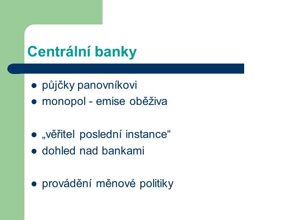 """Centrální banky půjčky panovníkovi monopol - emise oběživa """"věřitel poslední instance"""" dohled nad bankami provádění měnové politiky"""