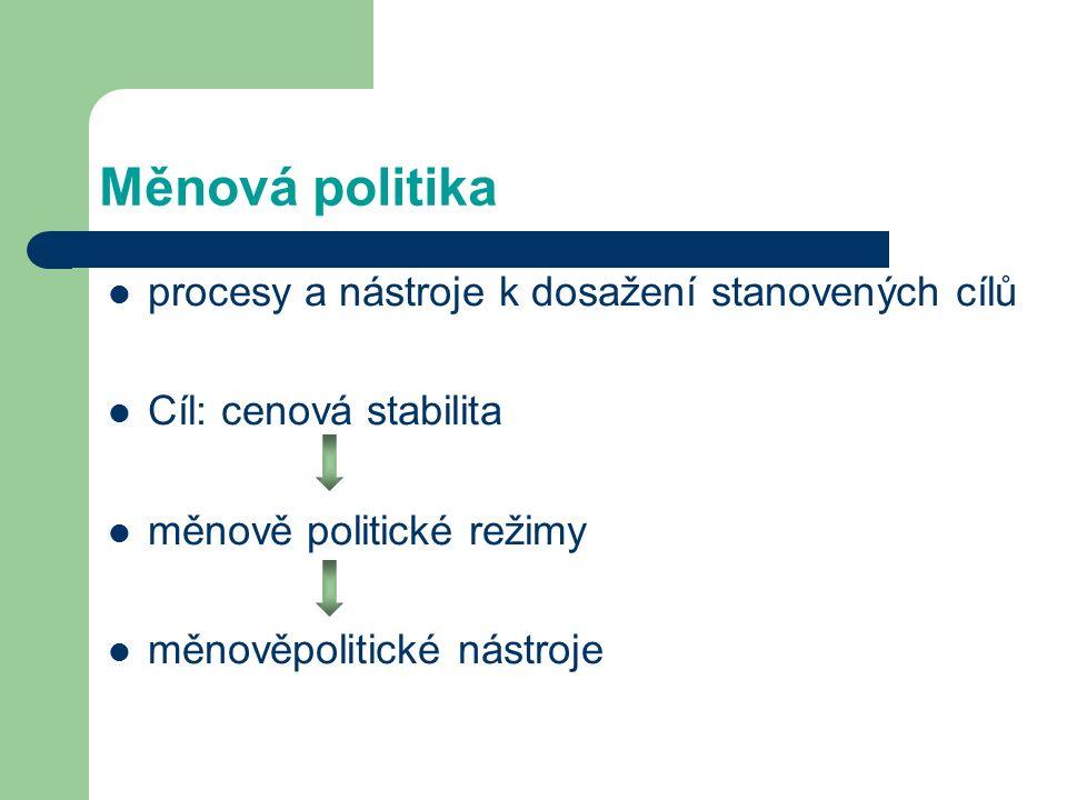 Měnová politika procesy a nástroje k dosažení stanovených cílů Cíl: cenová stabilita měnově politické režimy měnověpolitické nástroje
