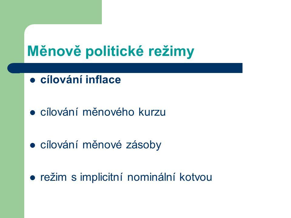 Měnově politické režimy cílování inflace cílování měnového kurzu cílování měnové zásoby režim s implicitní nominální kotvou