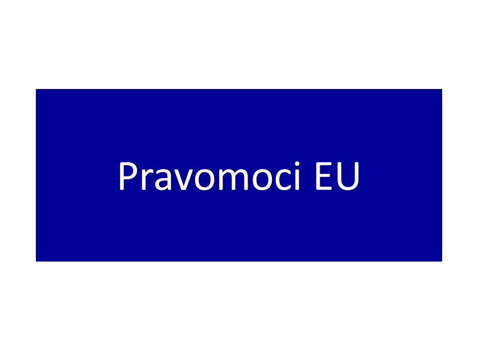 Zásada svěřených pravomocí.Typy pravomocí EU Článek 5 Smlouvy o EU 2.