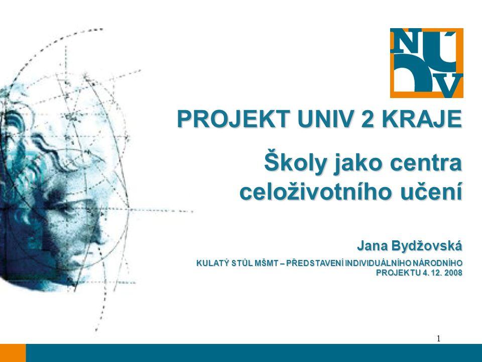 Východiska projektu  Východiska projektu  Vize  Projekt UNIV 2 KRAJE  Trvalá udržitelnost OBSAH PREZENTACE