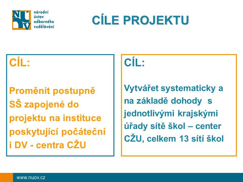 CÍLE PROJEKTU CÍL: Proměnit postupně SŠ zapojené do projektu na instituce poskytující počáteční i DV - centra CŽU CÍL: Vytvářet systematicky a na zákl