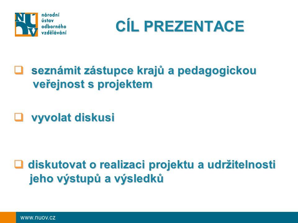VÝCHODISKA   CŽU = jeden z cílových konceptů EU  Memorandum o CŽU (2000)  Strategie lidských zdrojů  Strategie CŽU (2007)  její implementace (2008)  Dlouhodobé záměry MŠMT  OP VK 3.2 Podpora nabídky DV
