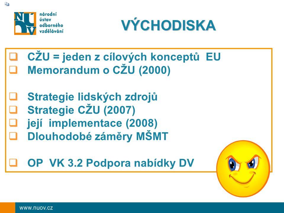 VÝCHODISKA   CŽU = jeden z cílových konceptů EU  Memorandum o CŽU (2000)  Strategie lidských zdrojů  Strategie CŽU (2007)  její implementace (20