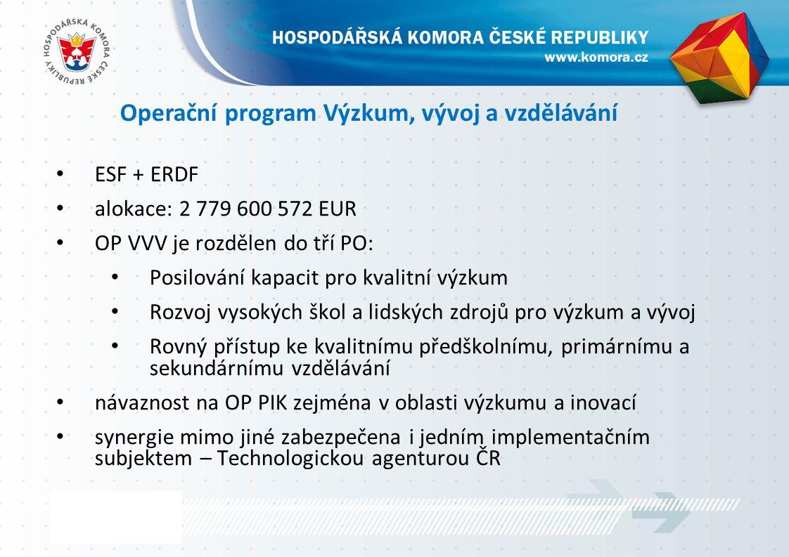 ESF + ERDF alokace: 2 779 600 572 EUR OP VVV je rozdělen do tří PO: Posilování kapacit pro kvalitní výzkum Rozvoj vysokých škol a lidských zdrojů pro výzkum a vývoj Rovný přístup ke kvalitnímu předškolnímu, primárnímu a sekundárnímu vzdělávání návaznost na OP PIK zejména v oblasti výzkumu a inovací synergie mimo jiné zabezpečena i jedním implementačním subjektem – Technologickou agenturou ČR Operační program Výzkum, vývoj a vzdělávání