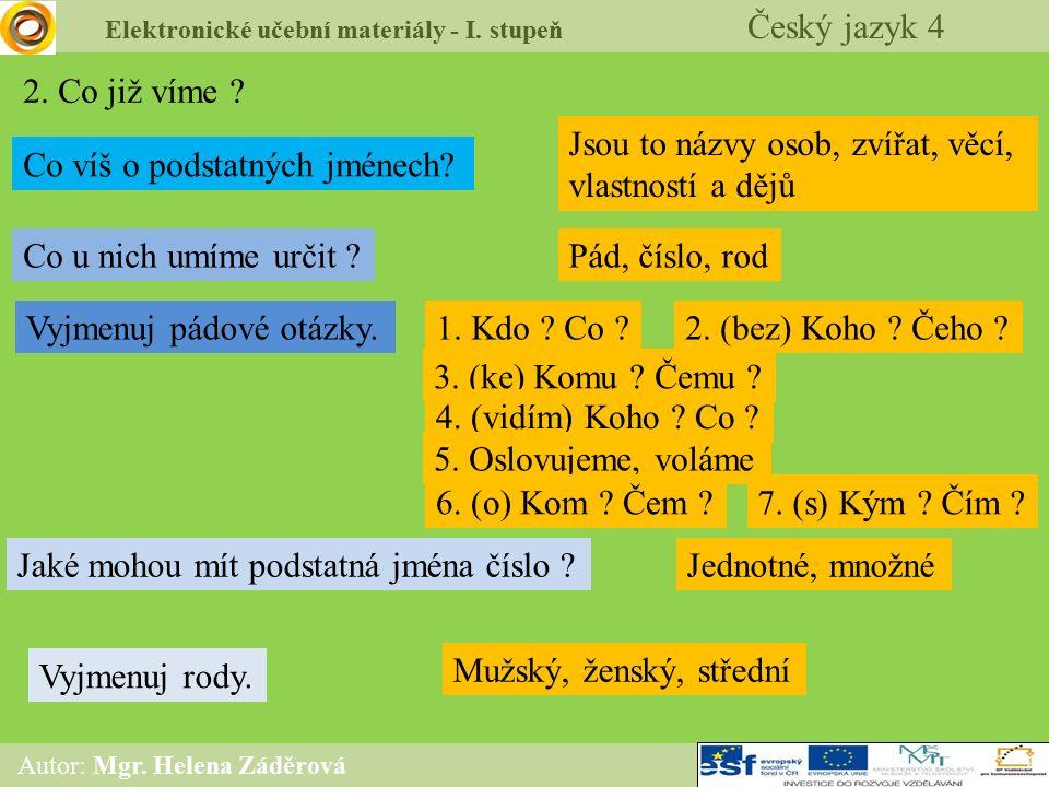 Elektronické učební materiály - I. stupeň Český jazyk 4 Autor: Mgr. Helena Záděrová 2. Co již víme ? Co víš o podstatných jménech? Jsou to názvy osob,