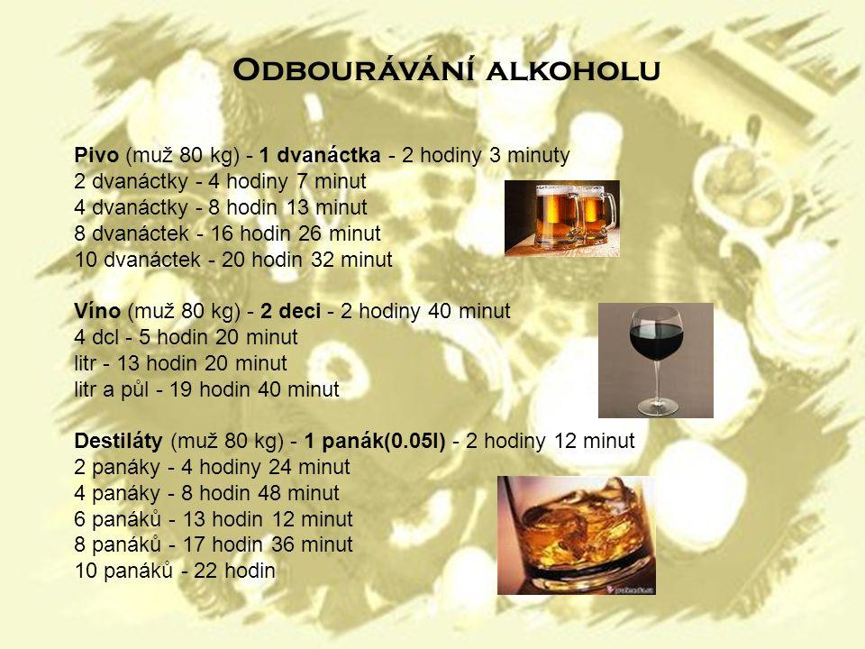 Pivo (muž 80 kg) - 1 dvanáctka - 2 hodiny 3 minuty 2 dvanáctky - 4 hodiny 7 minut 4 dvanáctky - 8 hodin 13 minut 8 dvanáctek - 16 hodin 26 minut 10 dvanáctek - 20 hodin 32 minut Víno (muž 80 kg) - 2 deci - 2 hodiny 40 minut 4 dcl - 5 hodin 20 minut litr - 13 hodin 20 minut litr a půl - 19 hodin 40 minut Destiláty (muž 80 kg) - 1 panák(0.05l) - 2 hodiny 12 minut 2 panáky - 4 hodiny 24 minut 4 panáky - 8 hodin 48 minut 6 panáků - 13 hodin 12 minut 8 panáků - 17 hodin 36 minut 10 panáků - 22 hodin Odbourávání alkoholu