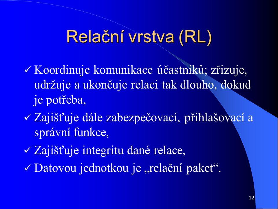 """12 Relační vrstva (RL) Koordinuje komunikace účastníků; zřizuje, udržuje a ukončuje relaci tak dlouho, dokud je potřeba, Zajišťuje dále zabezpečovací, přihlašovací a správní funkce, Zajišťuje integritu dané relace, Datovou jednotkou je """"relační paket ."""