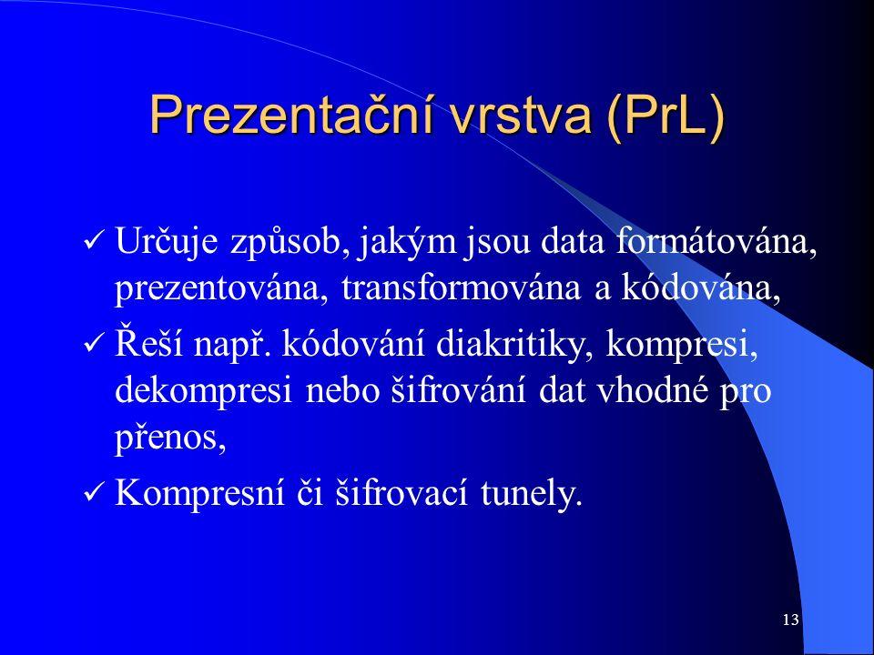 13 Prezentační vrstva (PrL) Určuje způsob, jakým jsou data formátována, prezentována, transformována a kódována, Řeší např. kódování diakritiky, kompr